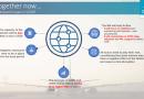 I consigli di Eurocontrol per ridurre i ritardi estivi: meno shortcut e più coordinamento