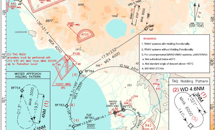 Le modifiche dell'AIRAC 4/2019 dal 23 maggio