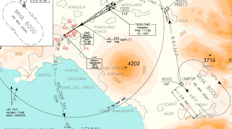 Le modifiche dell'AIRAC 8/2019 dal 12 settembre