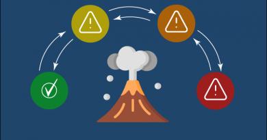 Cenere vulcanica: le procedure aeronautiche