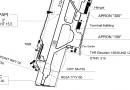 Le modifiche dell'AIRAC 05/2020 dal 18 giugno