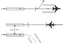 12 agosto: modifiche alle separazioni per turbolenza di scia